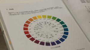 メイクでは肌色に合わせたファンデーション、チーク、リップとカラーの知識も大切な学びの一つ。